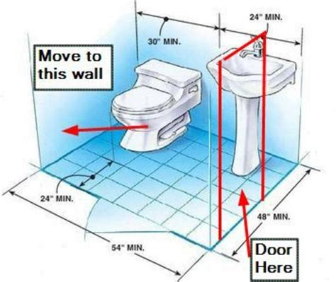 half bathroom size stndar grafic on pinterest bathroom floor plans