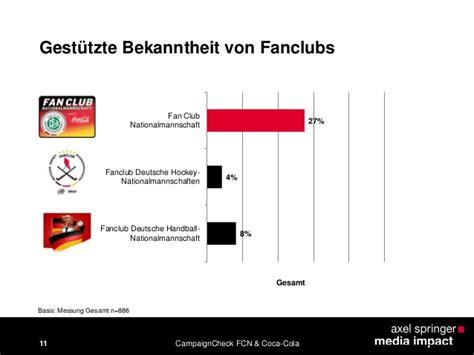 coca cola fan club caigncheck case study fcn coca cola fan club