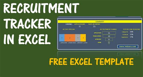 Recruitment Tracker Spreadsheet Free Hr Excel Template Autos Post Recruitment Tracker Excel Template