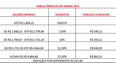extra inss imposto de renda 2015 tabela imposto de renda 2015 2016