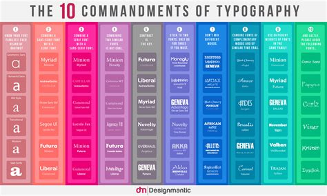 design font rules the 10 commandments of typography designmantic the