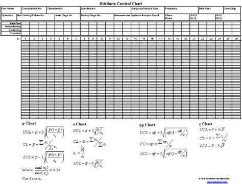 Download Levey Jennings Template In Excel Gantt Chart Excel Template Np Chart Excel Template
