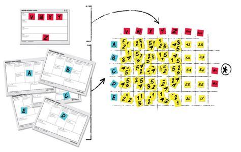 design criteria canvas using the design criteria canvas as a scorecard to
