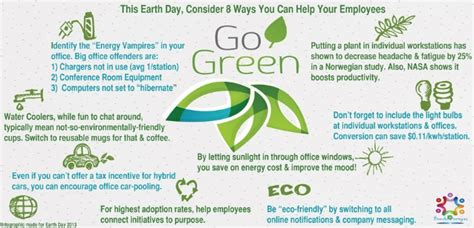 A List Go Green by Go Green Infographic