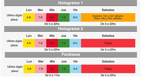 calendario de verificacion calendario hoy no circula sabatino newcalendar