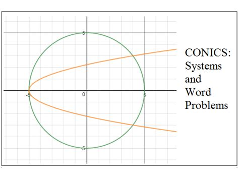systems of conic sections secondary conic sections resources