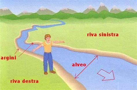 letto di un fiume dalla sorgente alla foce il percorso di un fiume storia