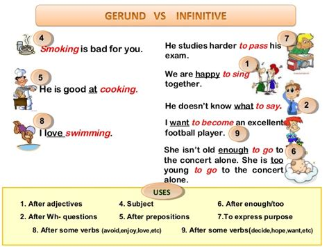 Home Design App Questions by 5 A Y B Infinitive Vs Gerund