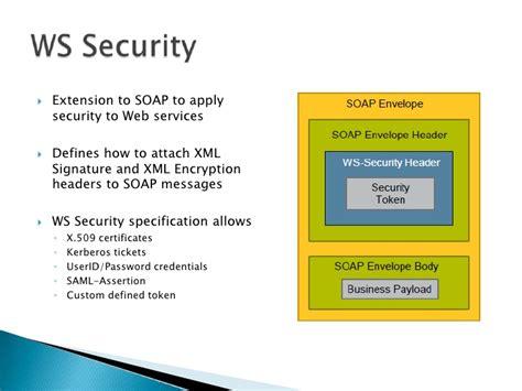web security web service security