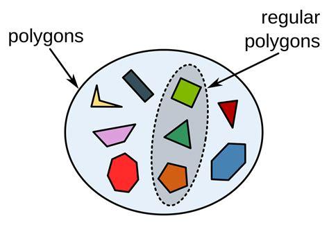 Set By A file polygonsset en svg