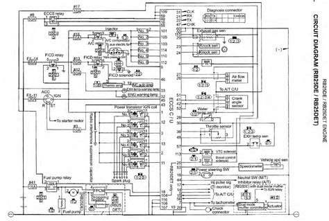 rb25det ecu pinout diagram rb25det free engine image for