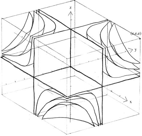 4d Sketches by 4d Step By Step