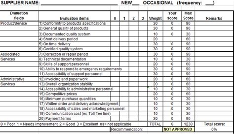 Supplier Report Card Template by Vendor Scorecard Supplier Evaluation Form