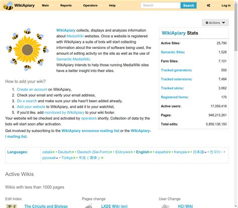 nice mediawiki templates images gallery gt gt mediawiki the