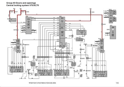 wiring diagram 2001 c70 convertible get free image about