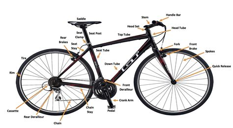 the anatomy of a mountain bike cool biking zone automotif bicycle parts