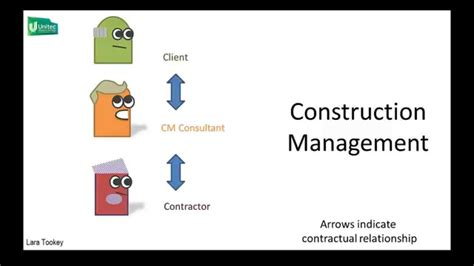 project management  construction management youtube
