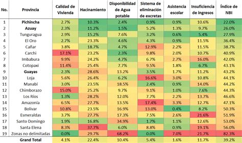 tabla de asignacion presupuesto para provincias del ecuador pin mapa pib mundial on pinterest