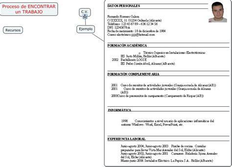 Ejemplo De Curriculum Vitae Trabajo Social Proceso Encontrar Trabajo Recursos Curriculum Ejemplo