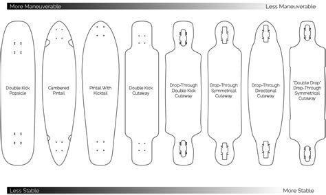 longboard template maker great longboard templates photos longboard templates pdf