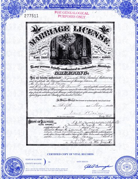 Marriage License Illinois Records Wedding Wednesday Edward B Payne And Nannie M Burnell Heritage Ramblings