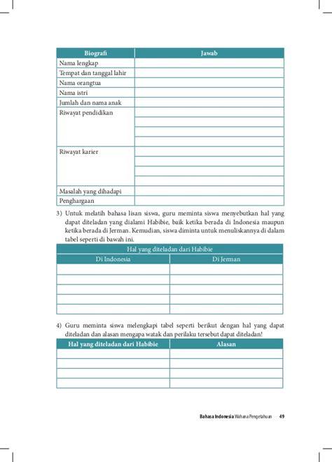 Tabel Biografi Habibie | materi bahasa indonesia kelas 8 akasaryonusuke