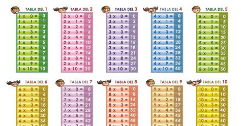 tablas de multiplicar tumblr 2 186 b francisco noguera 13 14 tablas de multiplicar