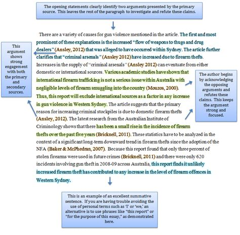 essay structure uwa exles of legal writing law school the university of