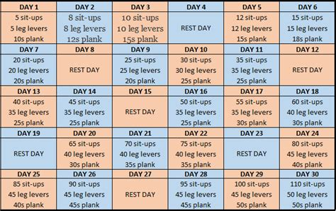 30 day challenge diet plan newhairstylesformen2014com 30 day ab challenge smart food and fitness