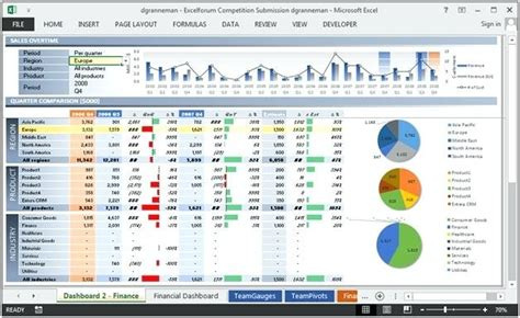 Dashboard Excel Financial Dashboard Excel Free Download Norstone Club Free Excel Financial Dashboard Templates