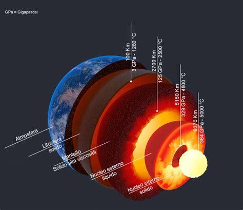 calore interno della terra appuntiscienze la struttura della terra