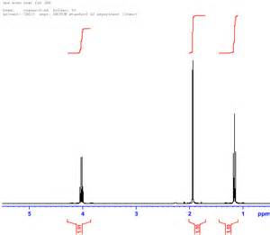 Cdcl3 Proton Nmr D Data Research Bh Nmr Jul03 2003 30 Fidethyl Acetate