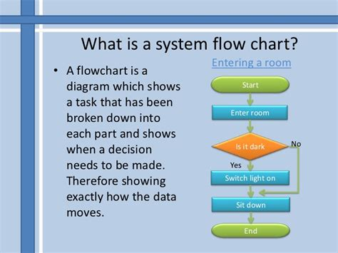 what is a flowchart flowcharts