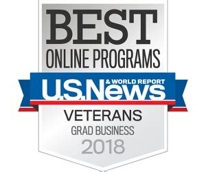 Veterans On Line Mba Programs by Investment Management And Financial Analysis Creighton