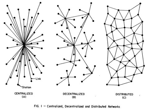 pattern energy el arrayan if everything is a network nothing is a network