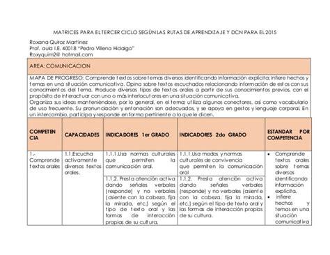 matriz de competencias capacidades indicadores primaria 2015 tercer grado matriz de competencias y capacidades tercer grado