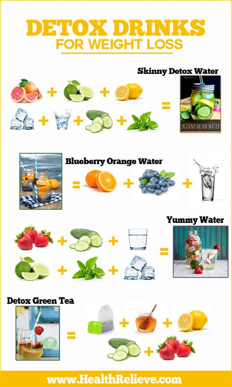 How To Detox At Home For Weight Loss by 50 Detox Drinks For Diet Weight Loss You Can Do At Home