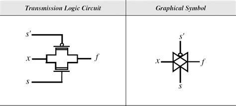 design cmos layout for transmission gate based latch transmission gate mux schematic postlab7 vesselyn com