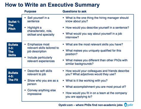executive summary example resume pointrobertsvacationrentals com