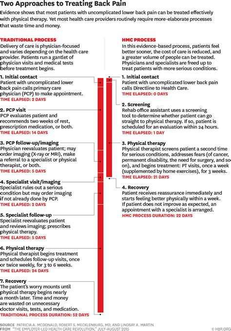 Contemporary Business Plan Template Harvard Frieze Resume Ideas Namanasa Com Health Coach Business Plan Template