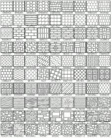Pattern collection and hatch pattern load hatch custom pattern autocad