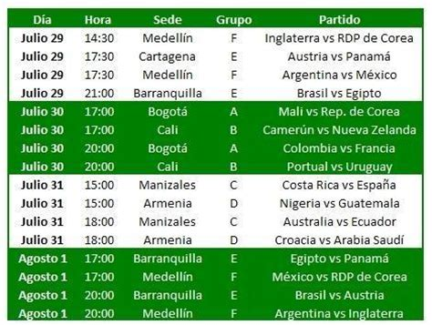Calendario Sub 20 Fixture Mundial Sub20 Colombia 2011