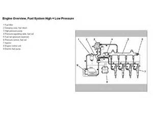 Zafira Fuel System Diagram Vauxhall Low Fuel Pressure So The Garage Pinned It Cheers