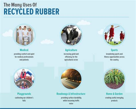 uses of factsheets and other information recycled rubber facts