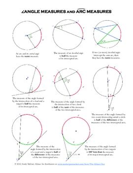 draw the circle study guide taking the 40 day prayer challenge books math geometry class ideas on geometry angles