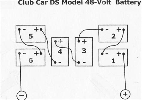 48 volt golf cart battery diagram 48 free image about