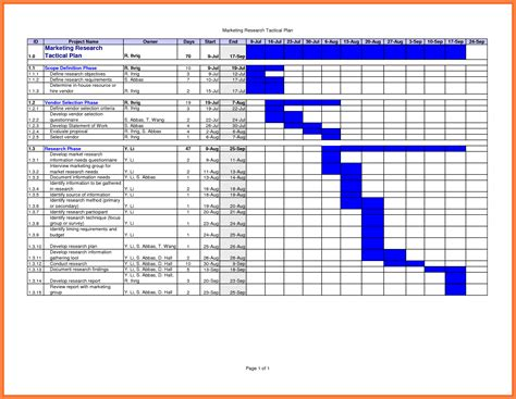 project timeline excel template excel project schedule template