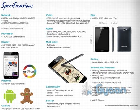 samsung galaxy note gt n7000 specifications and price in samsung galaxy note gt n7000 launched in india at rs 34 990