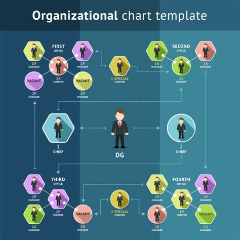 Business Organization Structure Graphics On Creative Market Org Chart Design Ideas