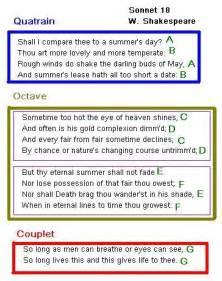 sonnets english